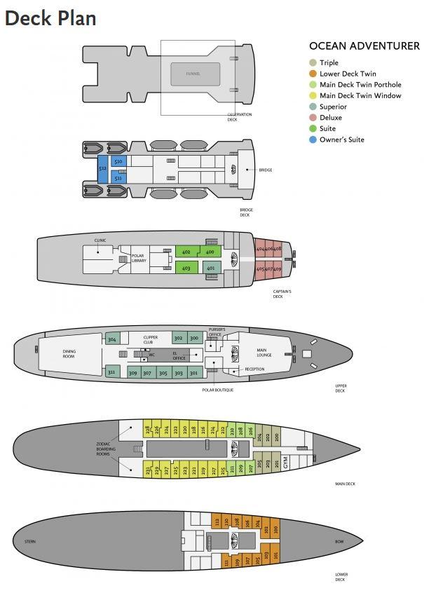 Plan du bateau d'expédition Ocean Adventure - région polaire | Les Mondes Polaires