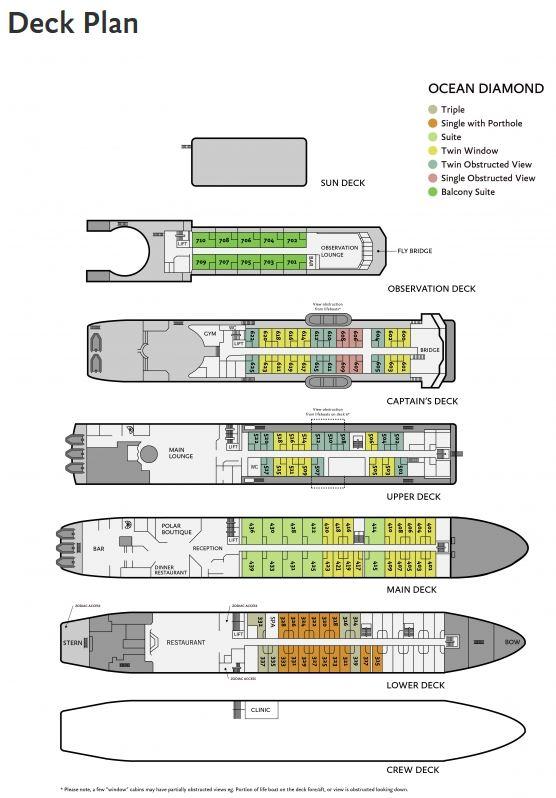 Plan du bateau d'expédition Ocean Diamond - région polaire | Les Mondes Polaires