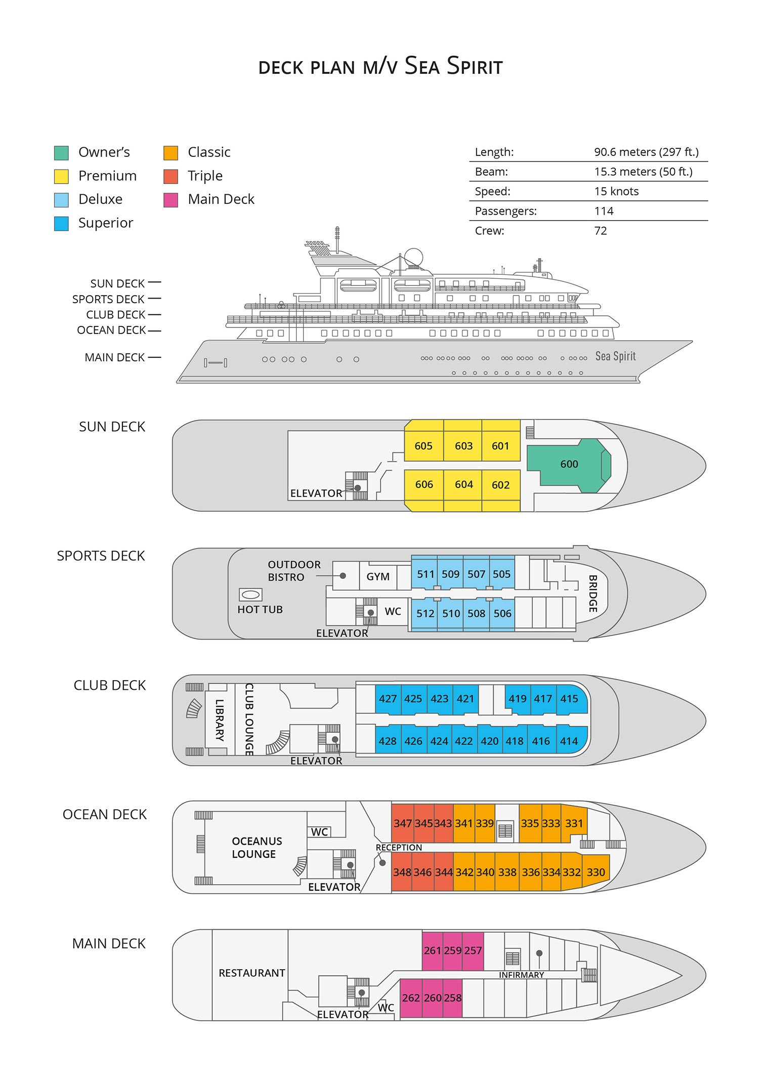 Plan du bateau d'expédition Sea Spirit - Région polaire   Les Mondes Polaires