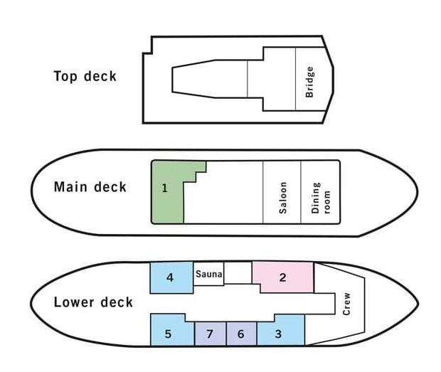 Plan du bateau d'expedition Balto - région polaire | Les Mondes Polaires